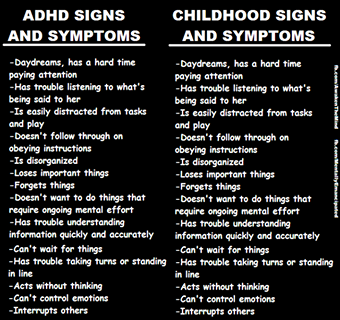 Understood adult symptoms of add rather