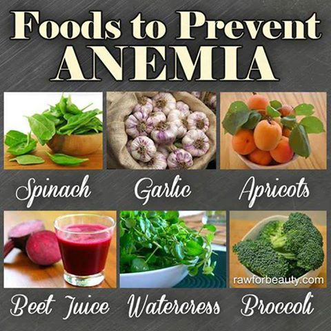 Healthy Food Choices For Anemics