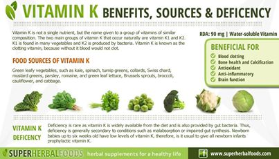 Vitamin K Benefits & Sources | ENCYCLOPEDIA OF FOOD FOR HEALTH AND WELL-BEING