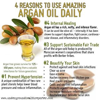 Argan Oil | ENCYCLOPEDIA OF FOOD FOR HEALTH AND WELL-BEING